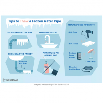 thawing frozen pipes